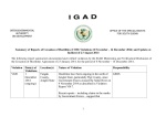 IGAD1-of-reports-of-cessation-of-hostilities-1-638